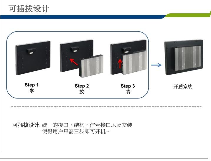 本次曝光的苏宁小Biu洗衣机与此前在2019亚洲CES展上的小Biu壁挂滚筒洗衣 西门子工业平板电脑